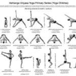 ashtanga sheet carte pratique yoga