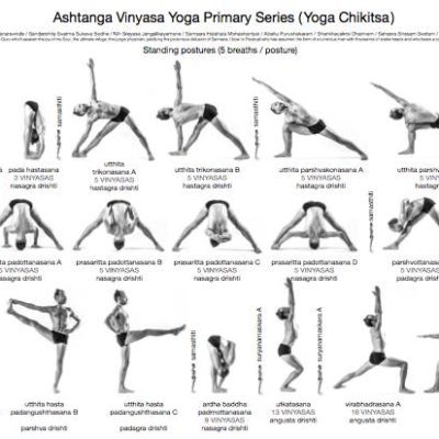 ashtanga sheet carte pratique yoga