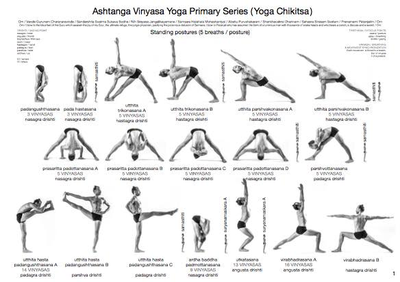 Ashtanga Standing Finishing Postures Card Sattva Yoga Chamonix